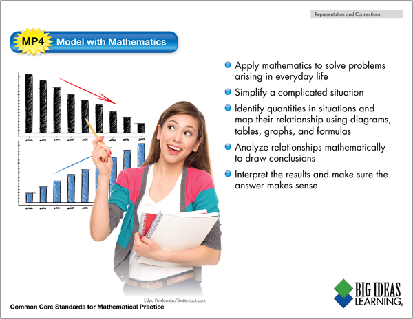 Mathematical Practice 4 Poster